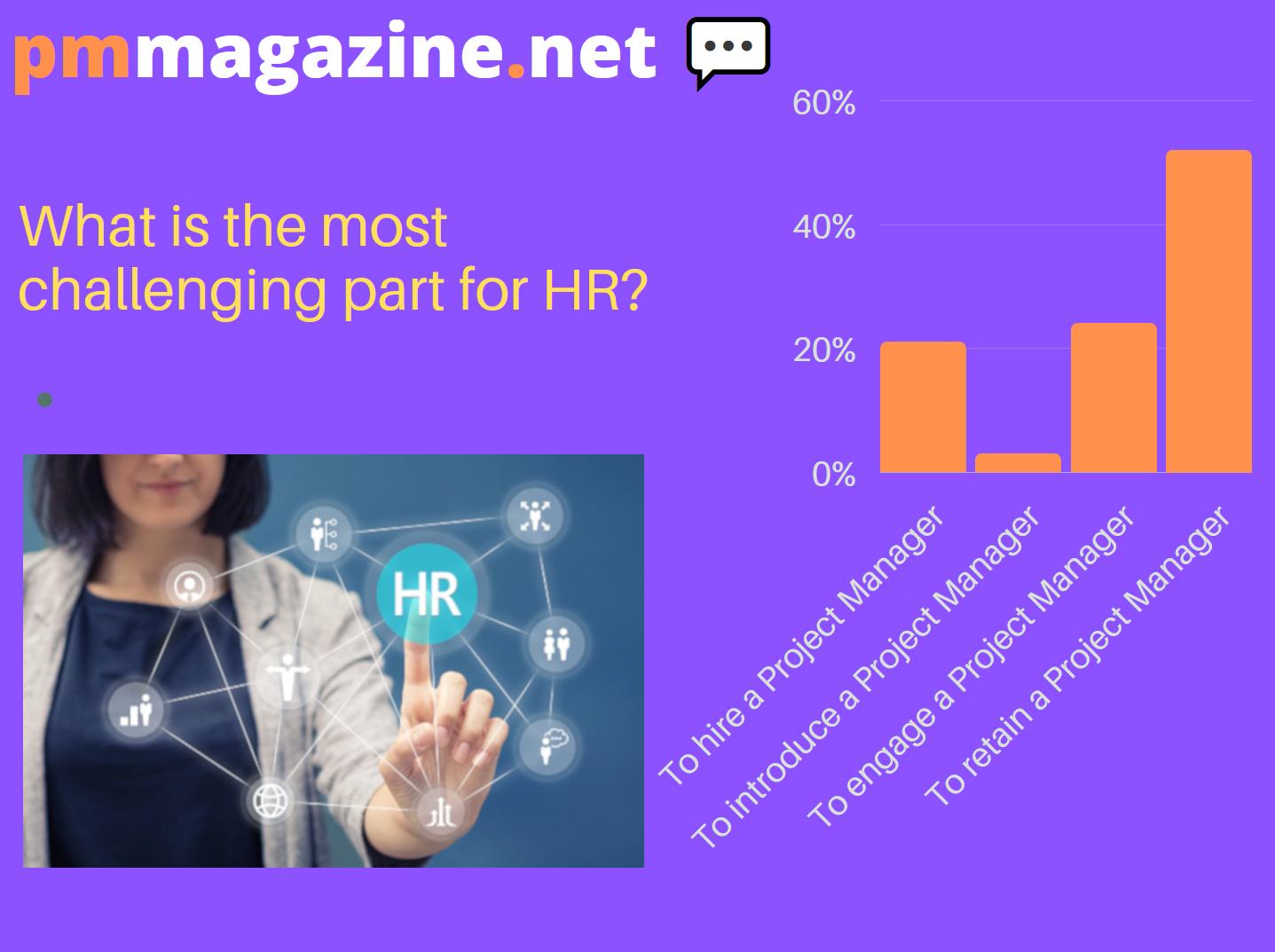 pmmagazine.net - HR polls